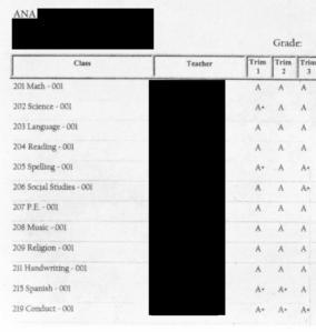 La impresionante boleta de calificaciones de Ana